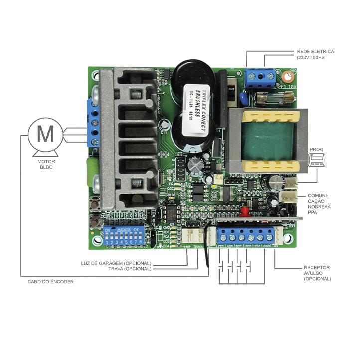 Central de Comando Inversora Triflex Connect Brushless com Dissipador PPA