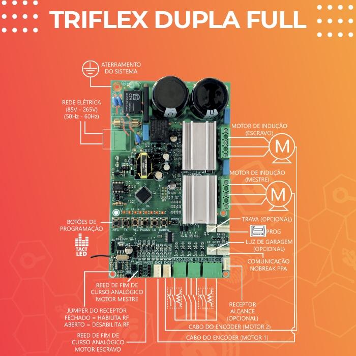Kit Duplo Motor para Portão Pivotante Piston Predial JetFlex