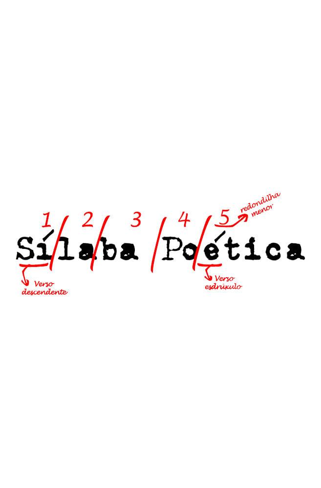 Caneca Sílaba Poética