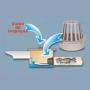 Protetor De Calha E Esgoto 3 Polegadas Plástico Overtime