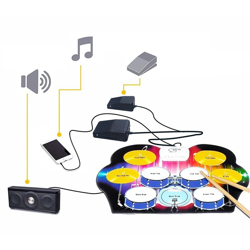 Tapete Musical Simulador de Bateria Portátil  - Thata Esportes