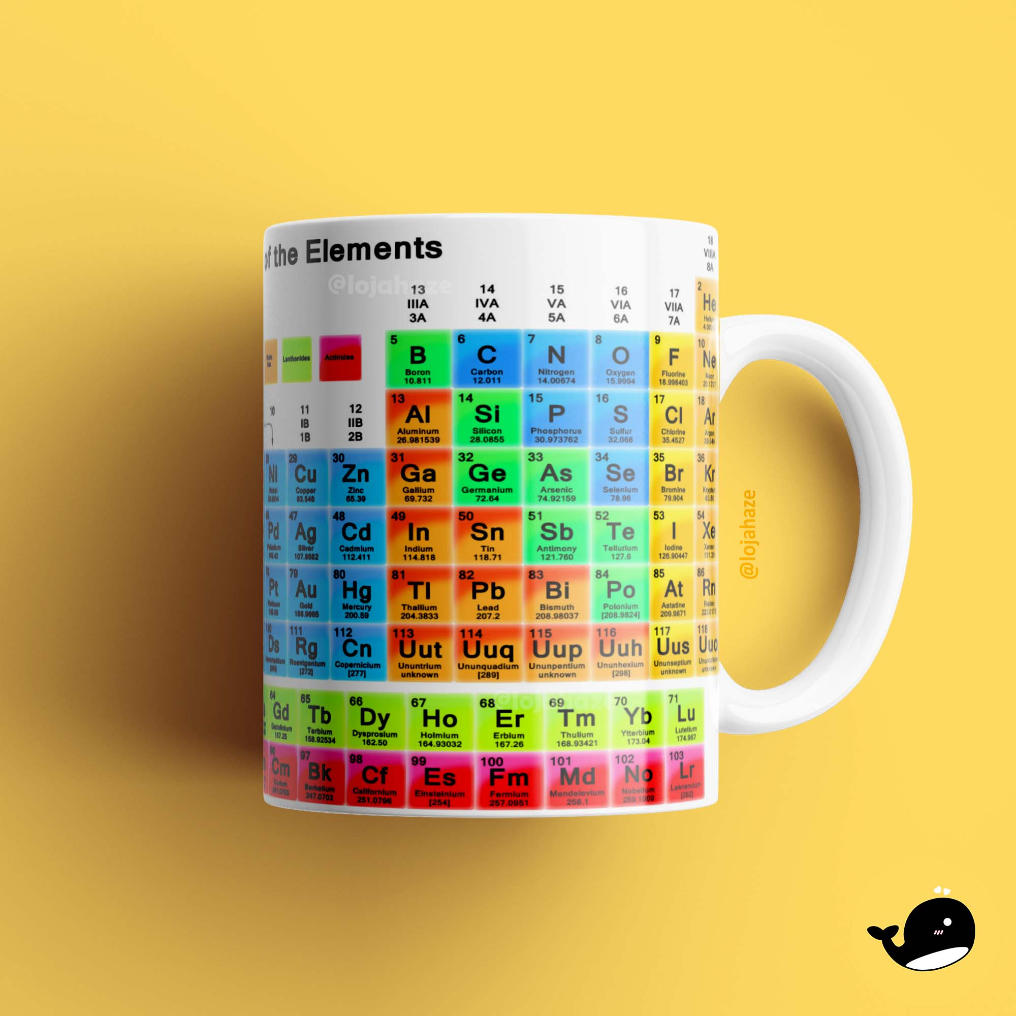 Caneca - Tabela Periódica