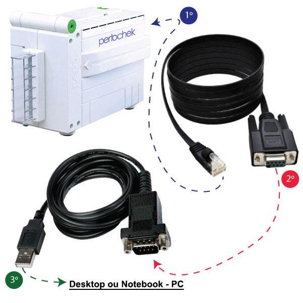 Conversor 1S-USB Converte USB para 1 saída serial RS232