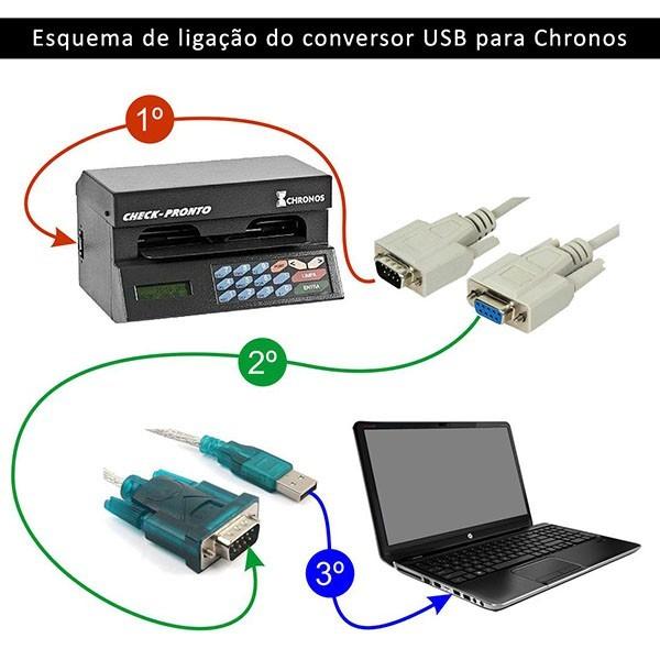 Conversor Comm5 1S-Usb Converte Usb para 1 Saída Serial Rs232
