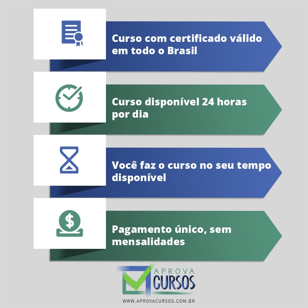 Curso online de Agente de Viagens + Certificado  - Aprova Cursos