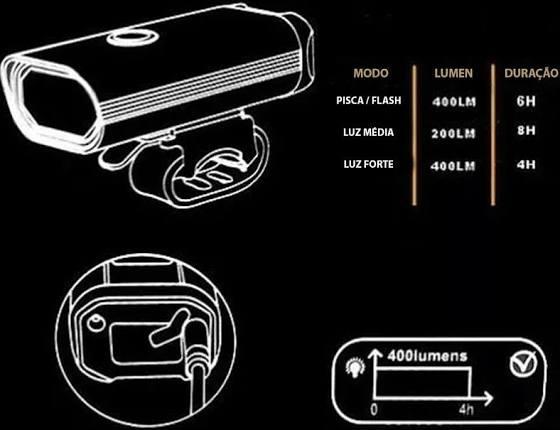 FAROL LUUK LED PARA BICICLETA USB RECARREGÁVEL