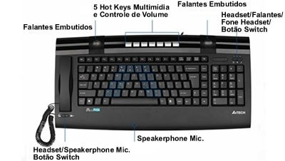 Teclado Multimidia Internet VOIP Phone 5 em 1 - A4Tech