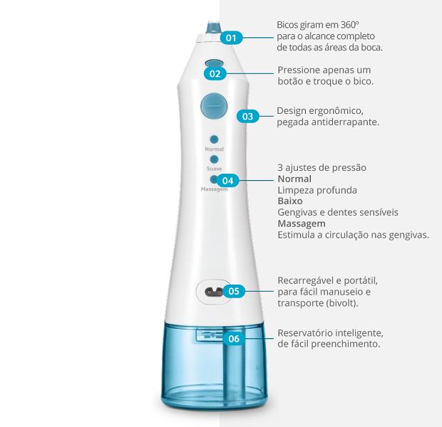Irrigador Oral Bucal Bivolt Ultra Portátil Hc036 Multilaser