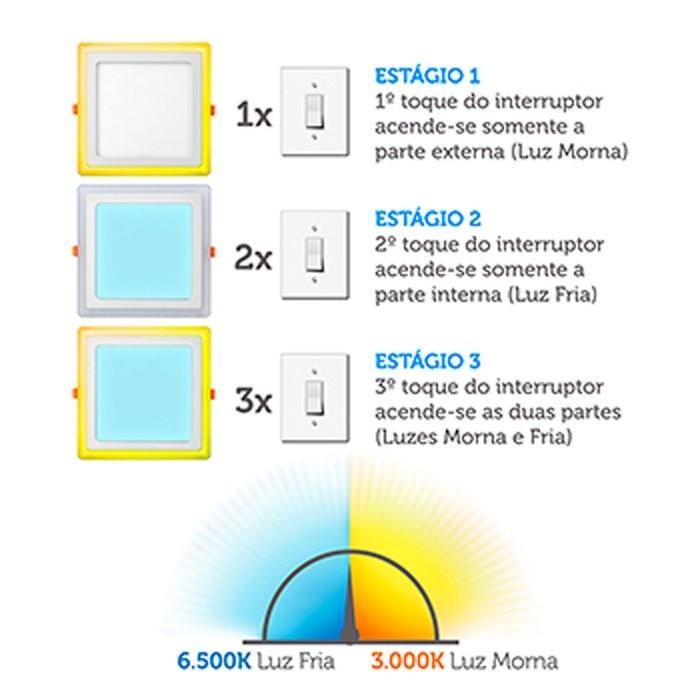Luminária Led Quadrada De Embutir 3 Estágios Elgin (18w + 6w Branco Frio)