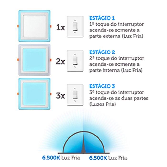 Luminária Led Quadrada Sobrepor 3 Estágios Bi-Volt Elgin (12w Branca + 6w Branca)