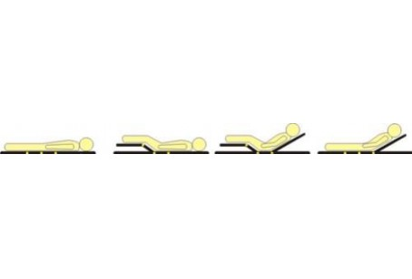 Resultado de imagem para posição de articulaçao pilati