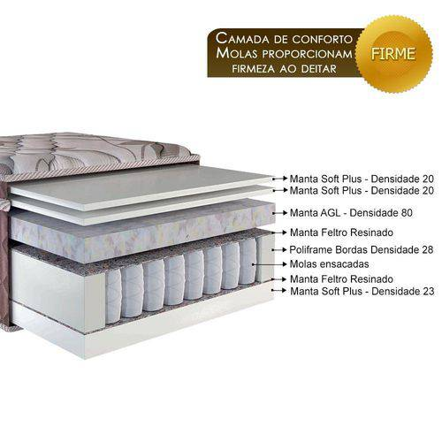 Conjunto Cama Box - Colchão Class Plush Pocket® Híbrido One Face Castor 158x198x65 Cm