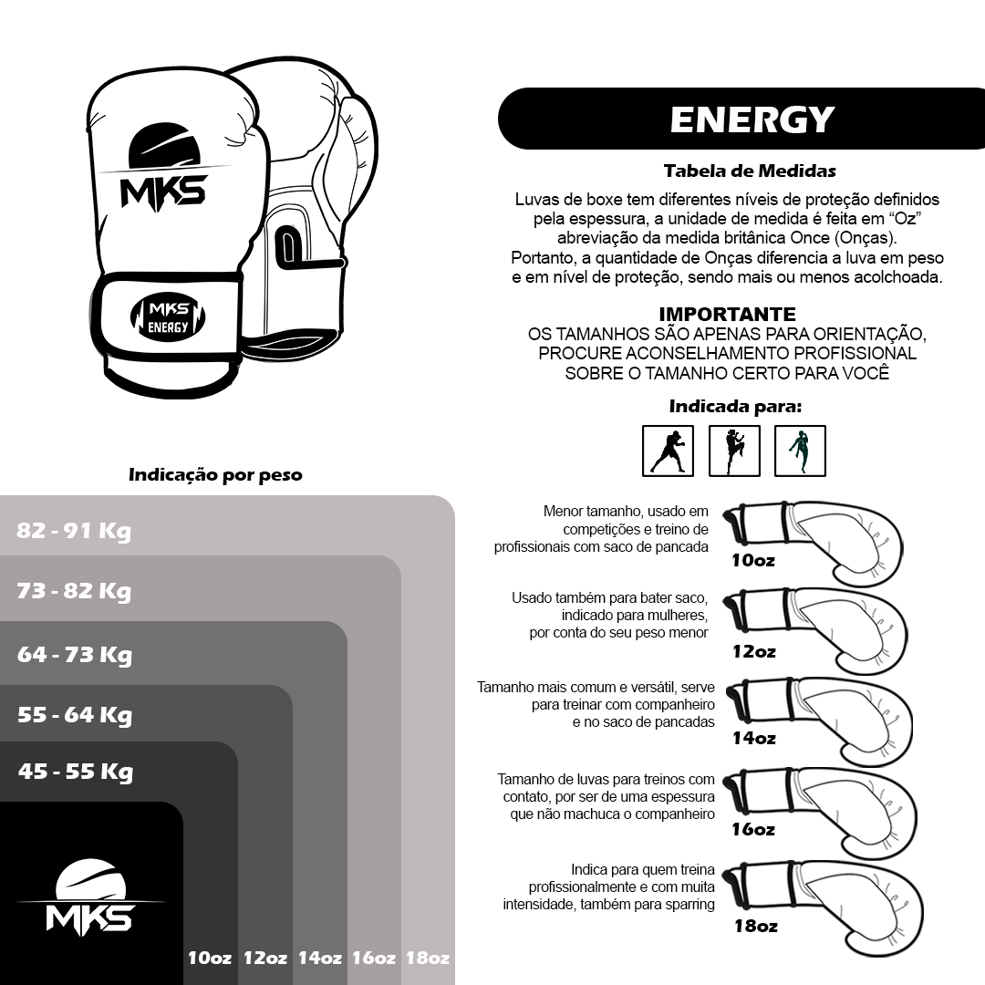 Kit Luva de Boxe MKS Energy V2 Silver e Bandagem Preta 2,55m