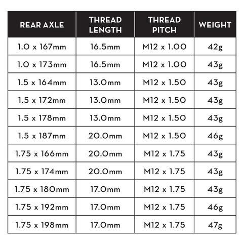 Eixo Traseiro Wolf Tooth 12mm  - IBIKES