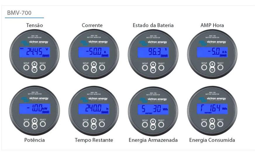 GERADOR DE ENERGIA SOLAR VICTRON OFF GRID SEM ESTRUTURA PROJETOR BRASIL