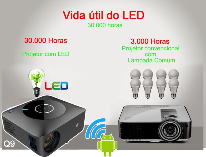 PROJETOR DE LED SMART Q9 - 2.000 ANSI LUMENS C/ ANDROID E WIRELLES