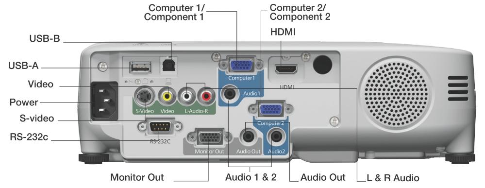 Projetor Epson Hdmi Sem Fio WIFI Rca Vga Tela 350 polegadas S17  - HARDFAST INFORMÁTICA