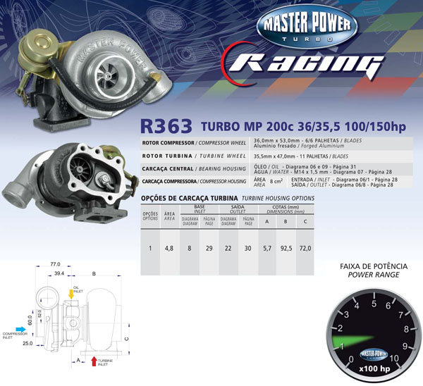 Turbo R363 - MP200cw 36/35,5 100/150hp (0.35) c/ West Gate