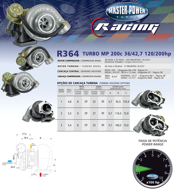 Turbo R384  - 38,7/42,7  120/200hp