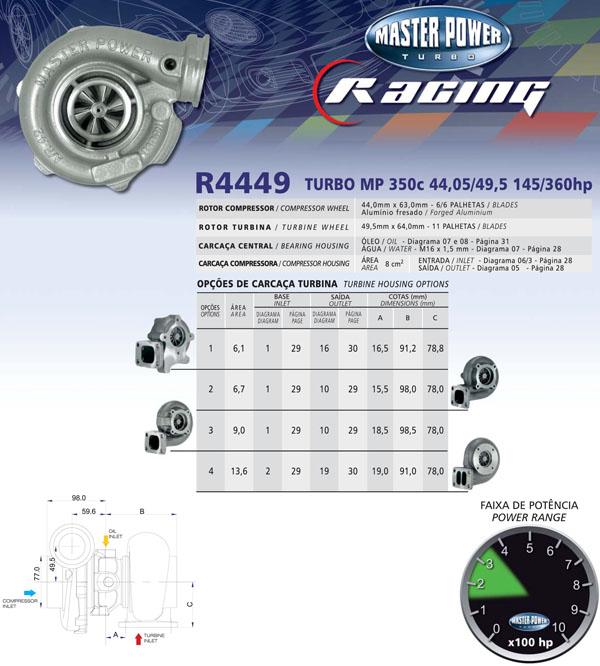 Turbo R4449 - 44,05/49,5 145/360hp