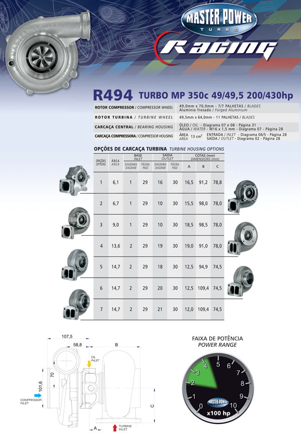 Turbo R494 - 49/49,5 200/430hp
