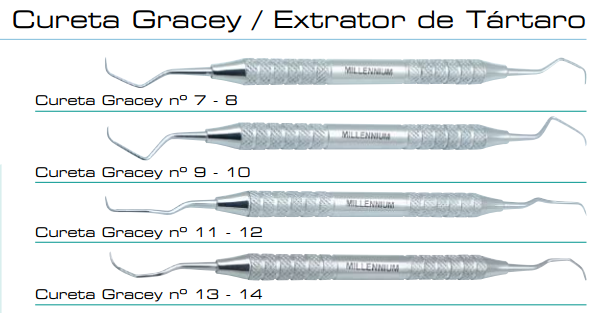 CURETA GRACEY  MILLENNIUM  - Dental Curitibana