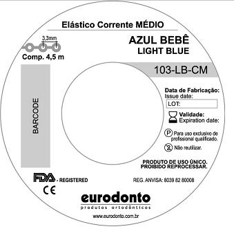 ELÁSTICO EM CORRENTE EURODONTO  - Dental Curitibana
