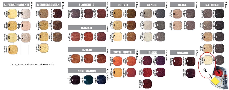 Coloração Tinta Permanente - Louro Claro Tiziano 8T - Itely Colorly 60ml