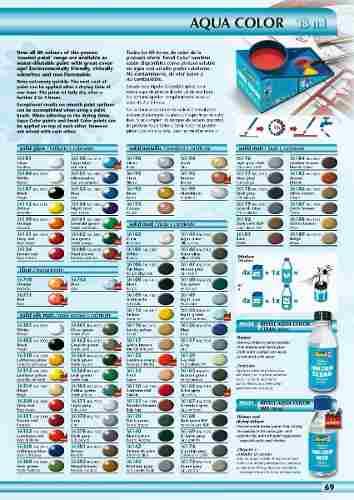 Tinta Revell - Aqua Color - Cod 36302 - Preto Fosco -18ml  - King Models