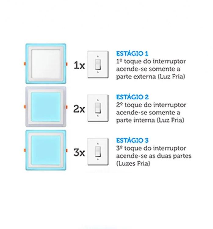 Luminária Led de sobrepor quadrada 18W 3 estágios 6W+12W 6500K Fria Elgin  - Mix Eletro