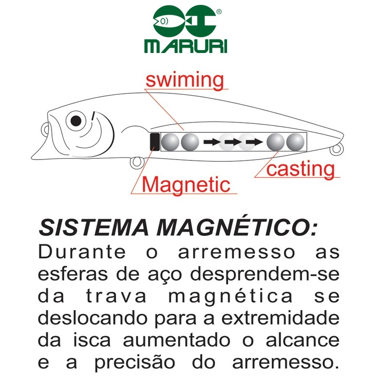 Isca Artificial Max 90 220 Maruri