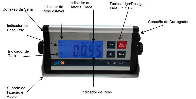 BALANÇAS PESSOAL ELETRÔNICA 300kg