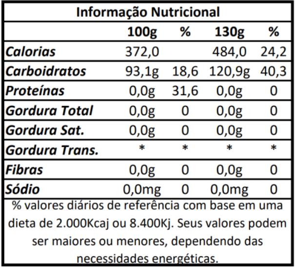 Usemetade - Adoçante Dietético  - PALAZZO DO DIET LIGHT