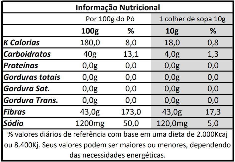 Espessante Natural Pectina  - PALAZZO DO DIET LIGHT