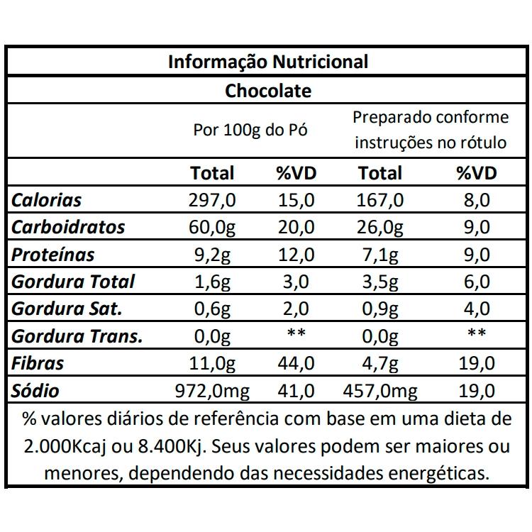 Bolo de Chocolate Diet Light  - PALAZZO DO DIET LIGHT