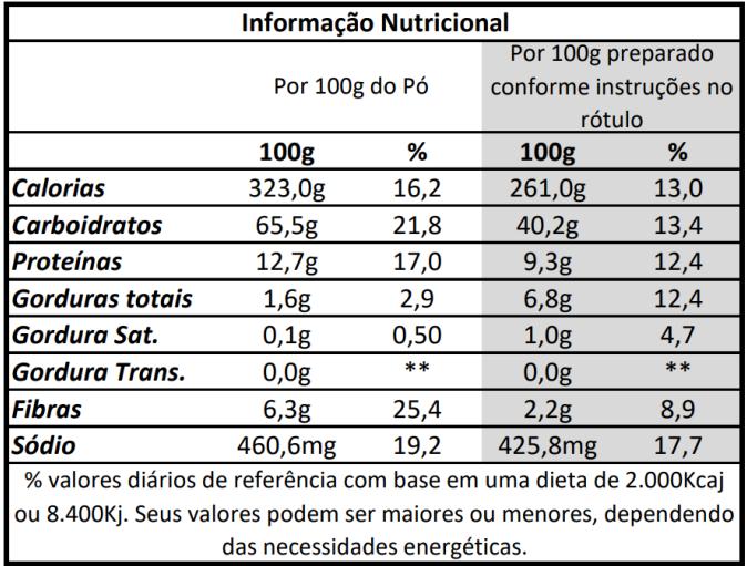 Rosca e Trança Diet Light  - PALAZZO DO DIET LIGHT