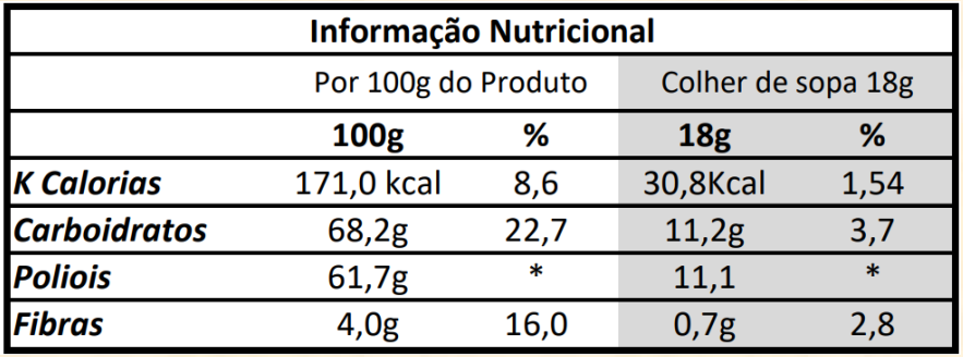 Substituto Diet Light para Mel 500g  - PALAZZO DO DIET LIGHT