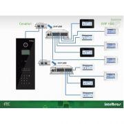 Distribuidor de vídeo IP intelbras DVIP 1000 - JS Soluções em Segurança