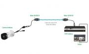 Balun Passivo 4K Ultra HD VB 503 B (4 e 8 megapixel) - JS Soluções em Segurança