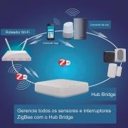 Hub Bridge Zigbee 3.0 NovaDigital by Tuya - JS Soluções em Segurança
