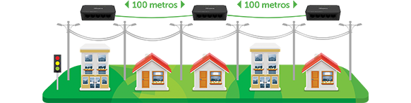 Switch 5 portas Fast Ethernet SF 500 - JS Soluções em Segurança