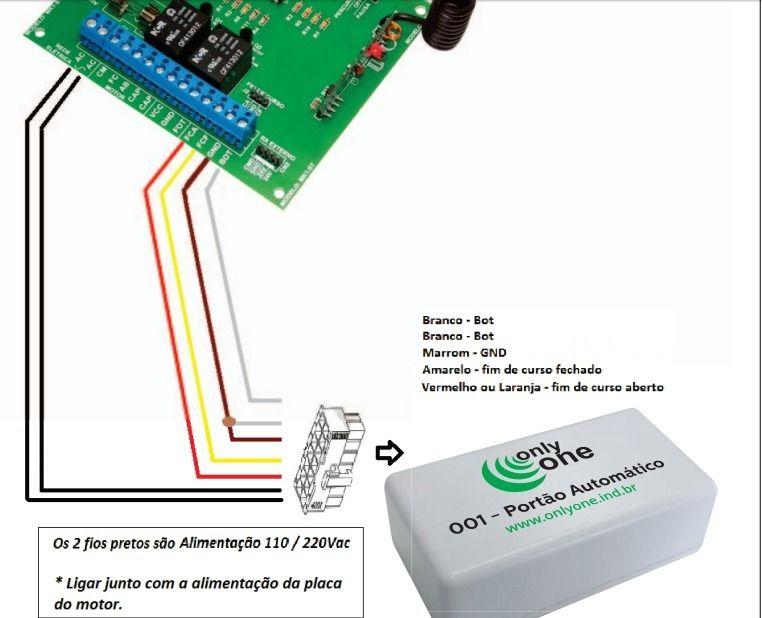 Modulo de Portão Automático Wi-Fi compatível com alexa  - JS Soluções em Segurança