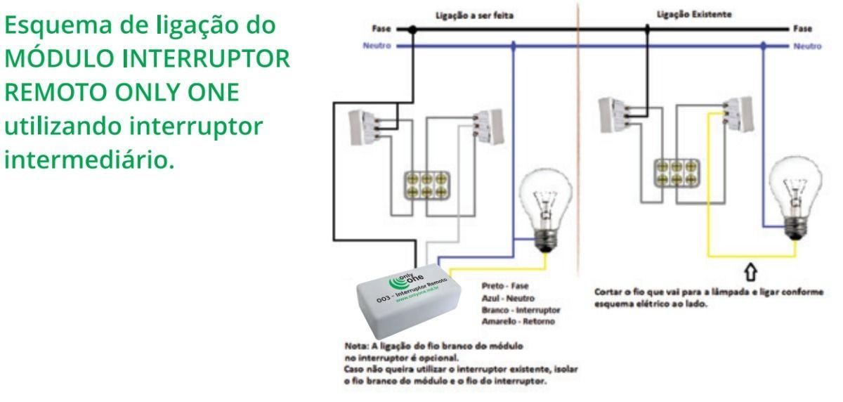 Modulo Interruptor Remoto Wi-fi Mobile - JS Soluções em Segurança