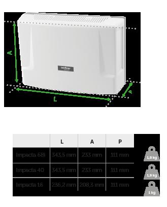 Pabx intelbras impacta 68i (0 TR - 0 RAM) - JS Soluções em Segurança