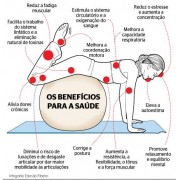 Bola Pilates Yoga Suiça Ginástica Fitness 65 Cm Bomba Grátis - RPC-COMMERCE