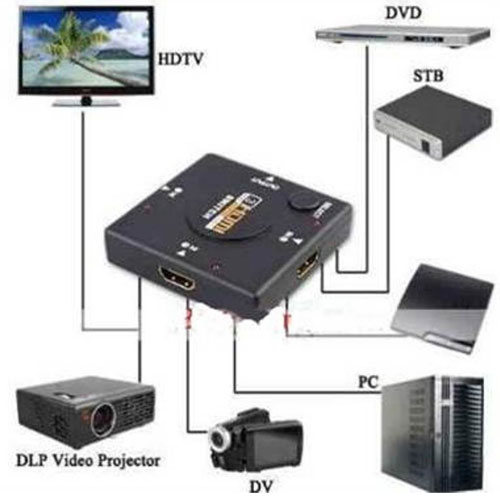 Mini Hub Switch Chaveador  HDMI 3 Portas Full HD 1080P 3x1 - RPC-COMMERCE