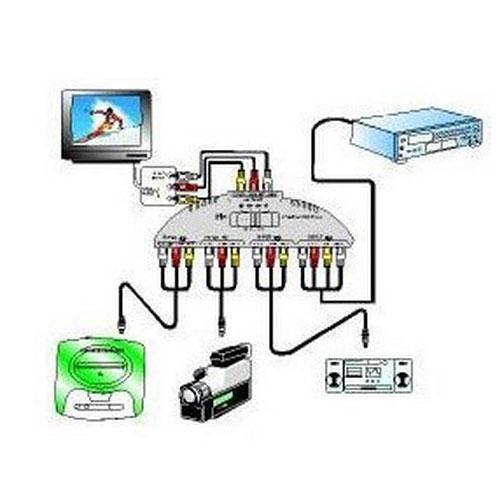 Chaveador RCA/RGB (audio e vídeo) - 4 Entradas para 1 saída - RPC-COMMERCE