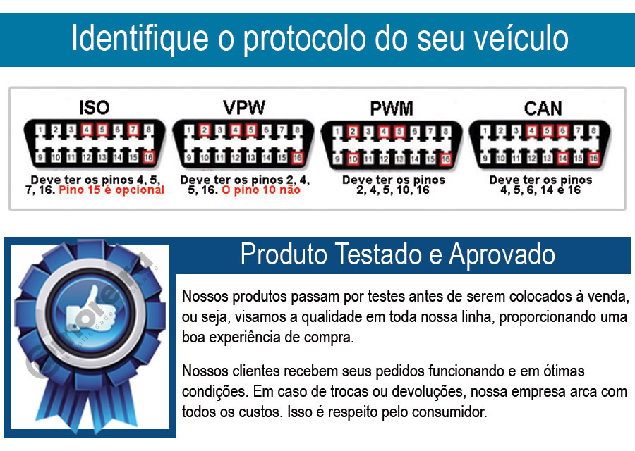 OBD2 Bluethooth Scanner Carro Diagnóstico Automotivo Universal - RPC-COMMERCE