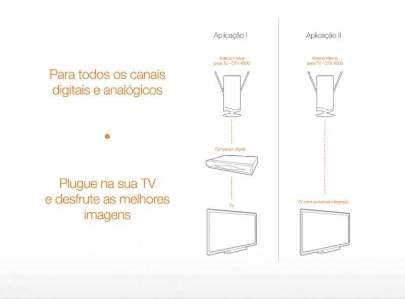 Antena de TV Interna DTV-4500 Aquário