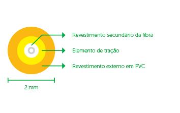 Cordao Optico Sc/Apc Sm - 2.0Mm 3Mt - Xfc 2 Intelbras  - Eletroinfocia